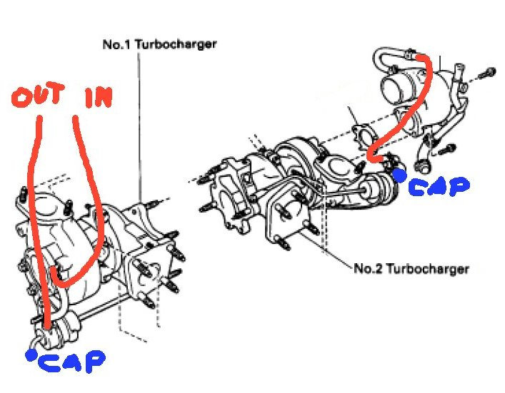 1jz coolant line diagram belt diagram